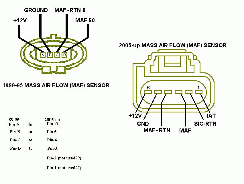 Bosch Maf Sensor Wiring Diagram Manual : Iat sensor wiring diagram get free image about