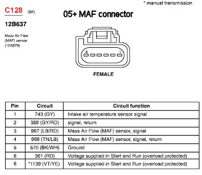 Gm Maf Sensor Wiring Diagram - All Wiring Diagram  Wire Maf Wiring Diagram on ecm wiring diagram, throttle position sensor wiring diagram, mau wiring diagram, mod wiring diagram, pcm wiring diagram, pwm wiring diagram, tps wiring diagram, alternator wiring diagram, mic wiring diagram, ignition wiring diagram, tach wiring diagram, mad wiring diagram, 2012 f-150 wiring diagram, engine wiring diagram, 2003 mustang wiring diagram, ecu wiring diagram, cam wiring diagram, o2 wiring diagram, egr wiring diagram,