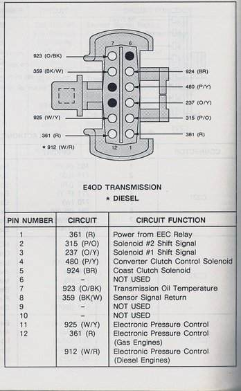 4r70w wiring diagram all data 4r70w swap / efidynotuning